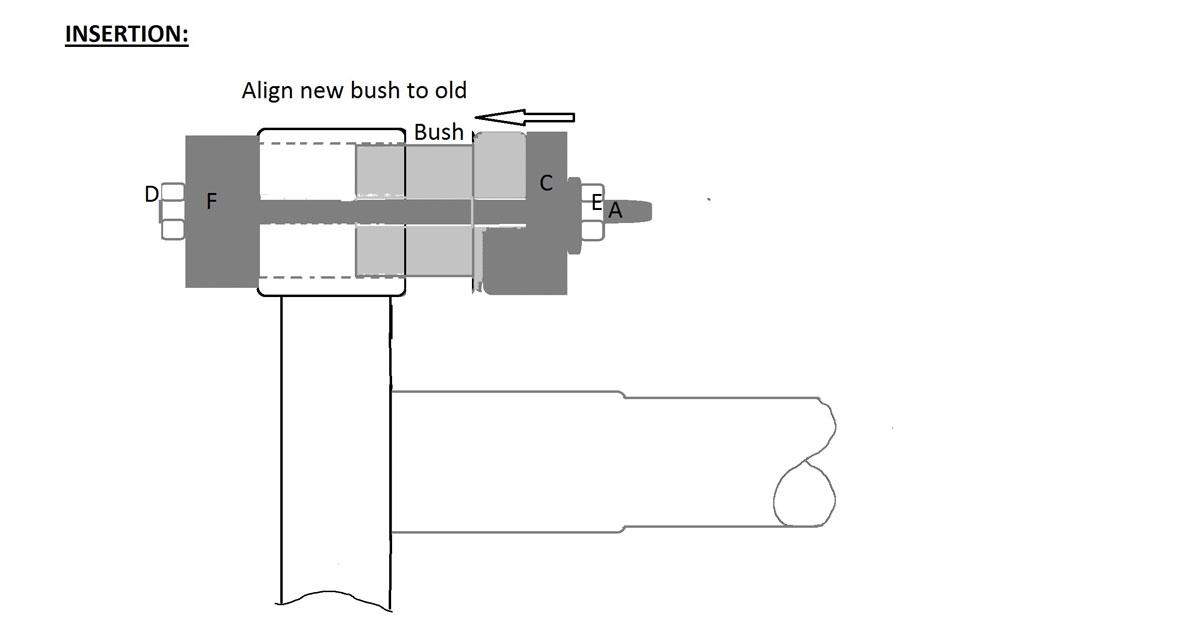 VAUXHALL OPEL ASTRA G ZAFIRA A CORSA C COMBO Rear Axle Bush Remover Install Tool